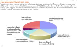 タイで広範囲にわたる停電がありました