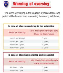 副首相の指示でタイに不法滞在する外国人の取り締まりが強化されます