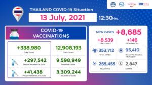 タイのコロナ最新状況